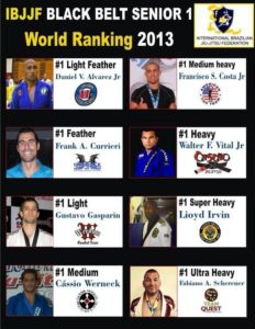 ibjjf-black-belt-senior-world-ranking-2013
